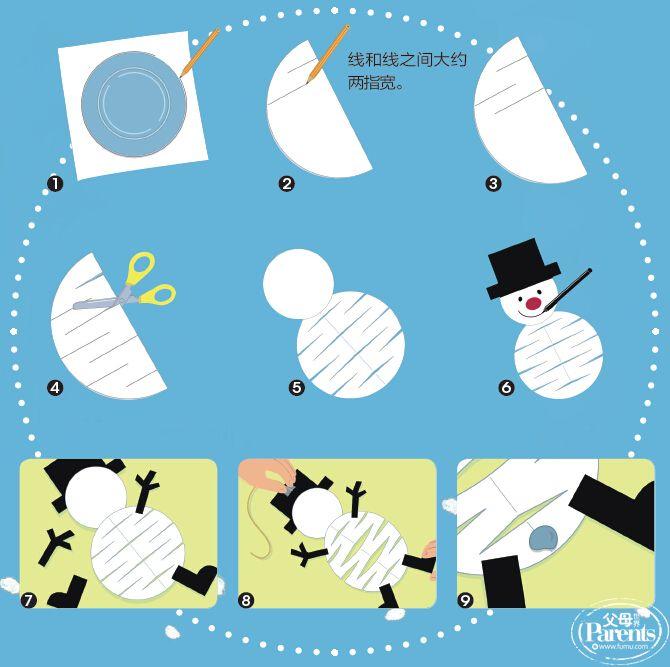 制作步骤:   1.在厚厚的白色画纸上画一个大圆盘,画好后,剪下来,对折成半圆。   2.按照图中的样子画线。从折痕向开口画,再从开口向折痕画。   3.按照同样的方法继续画线,线和线之间大约两指宽。   4.在半圆形的画纸上画满线后,用剪刀沿线剪开。不展开,两面一起剪。   5.